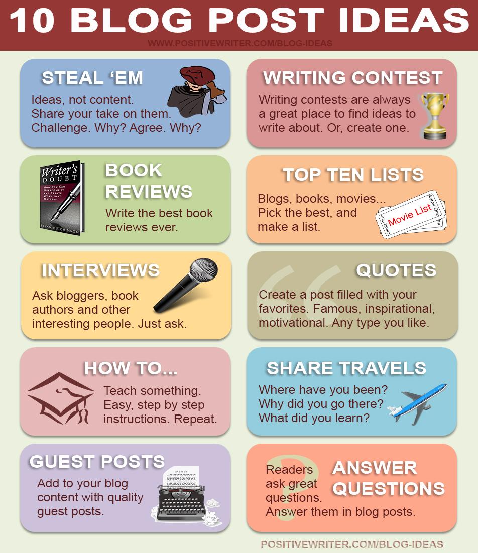 Top 10 blog post ideas
